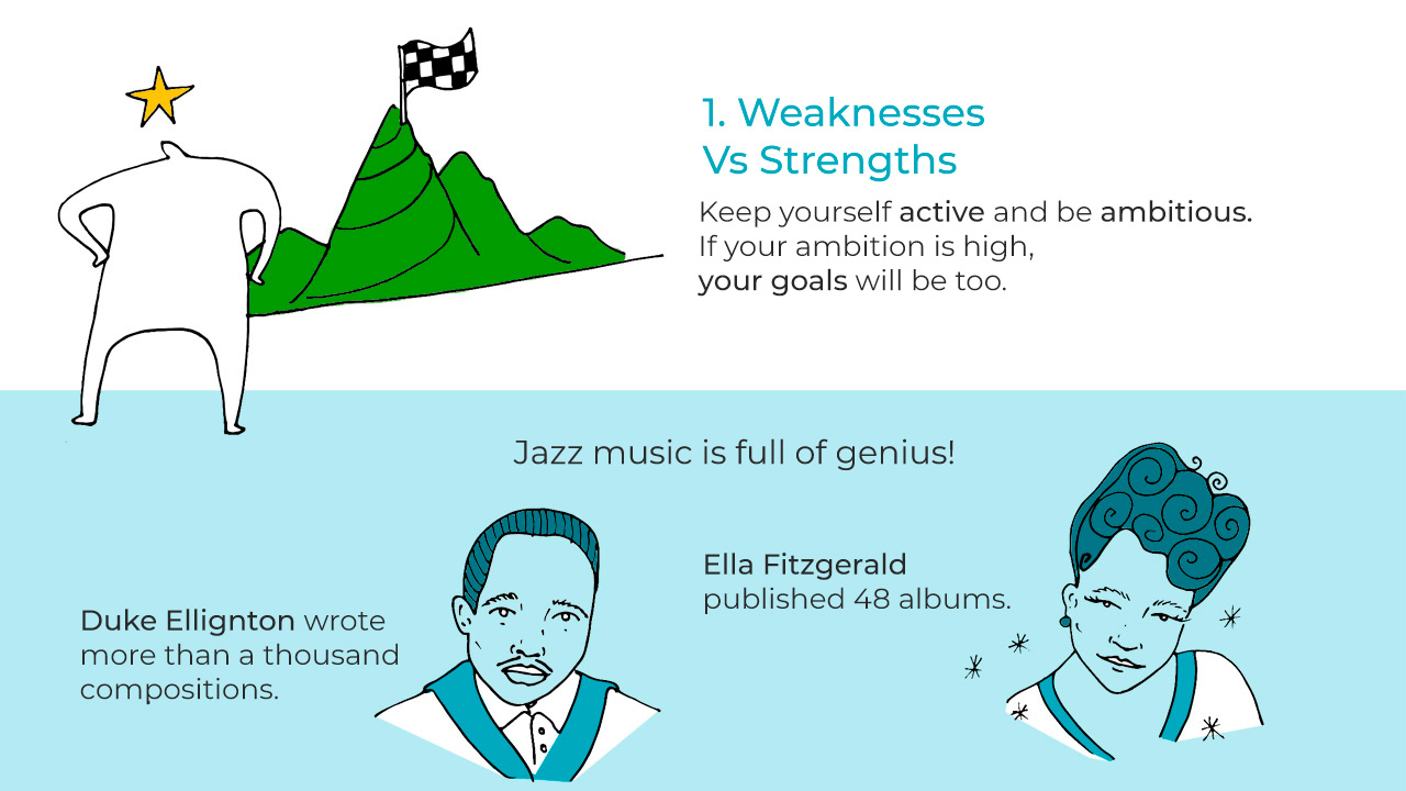 Jazz Learning Process. Weaknesses vs Strengths
